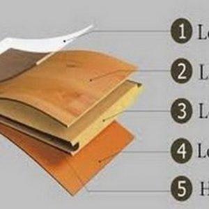 Cấu tạo sàn gỗ công nghiệp- Ván sàn gỗ ép giá rẻ