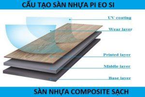 Các mẫu sàn nhựa PIEO SI hiện đại