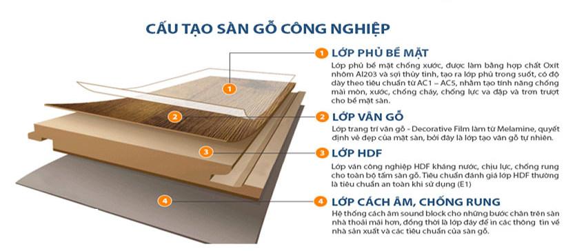 cấu tạo sàn gỗ công nghiệp Điện Biên